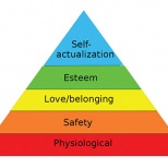 Maslow and Chinuch: Developing  An Education That Reflects Our Hierarchy of Needs